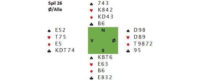 siddet-forkert-parturnering-01